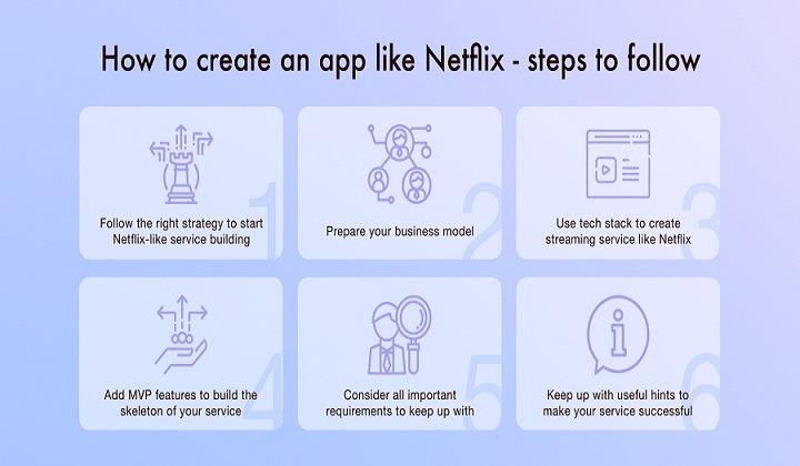 Steps for building a Netflix-like app